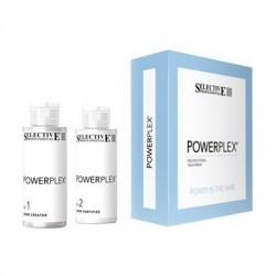 PowerPlex Kit